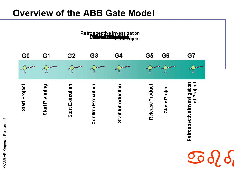 Overview of the ABB Gate Model