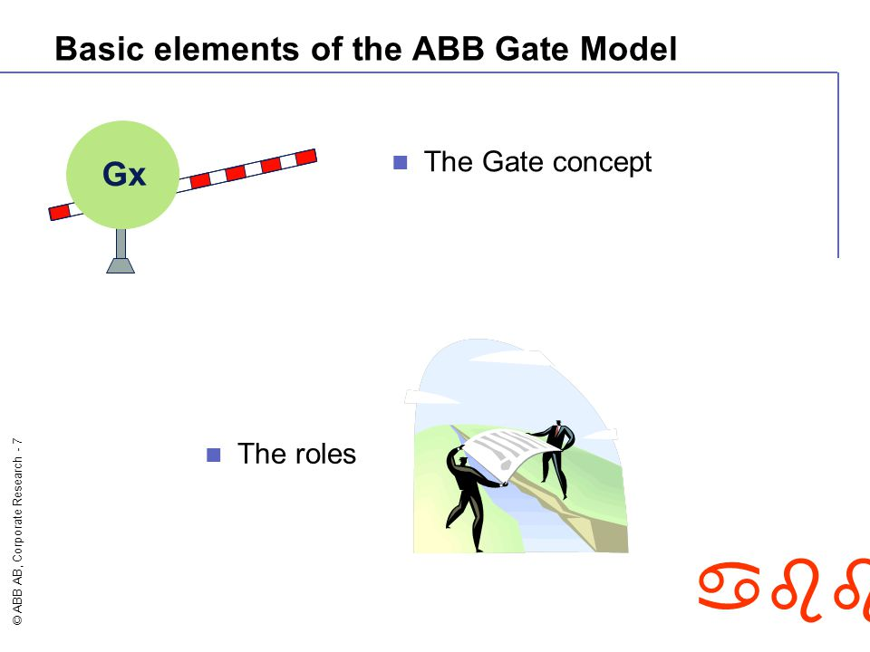 Basic elements of the ABB Gate Model
