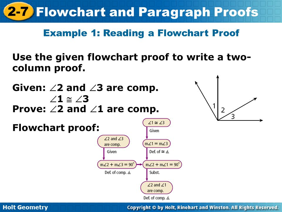 Example 1: Reading a Flowchart Proof