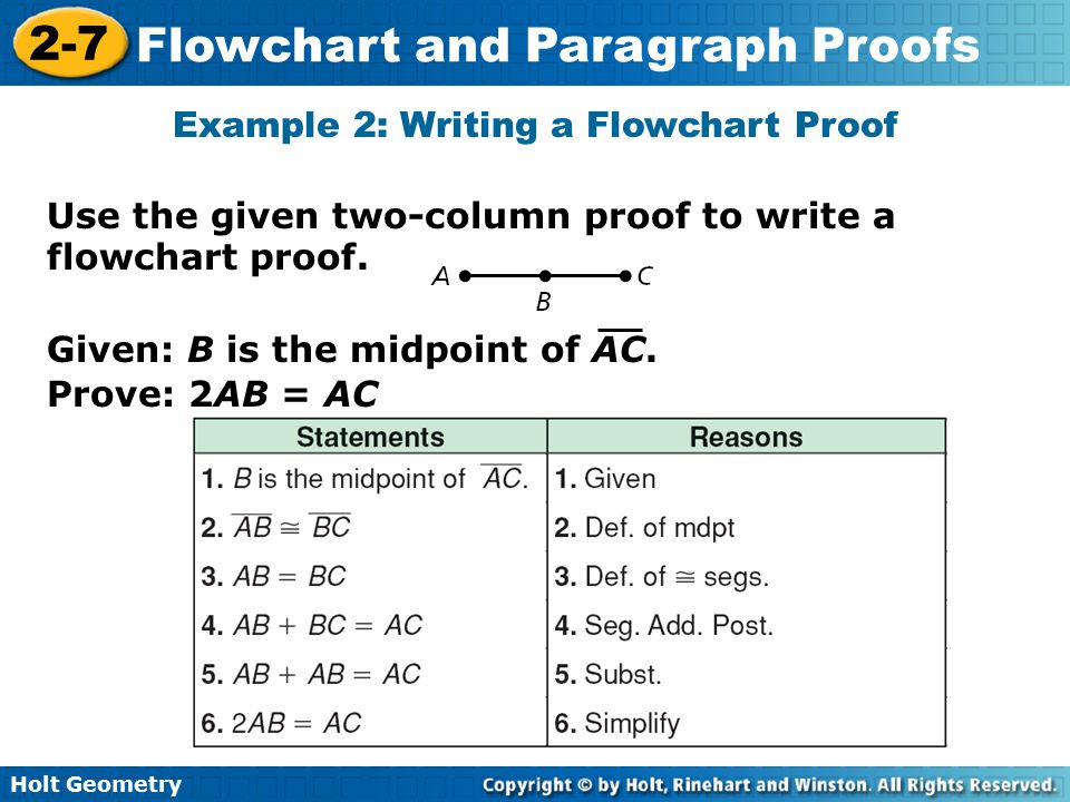 Example 2: Writing a Flowchart Proof