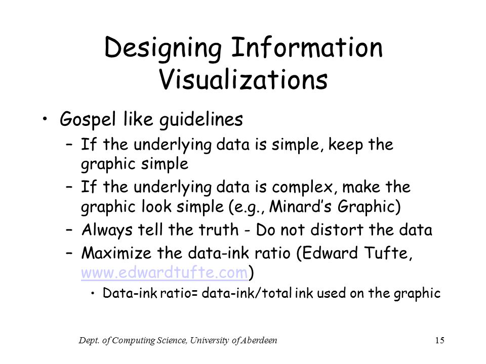 Designing Information Visualizations