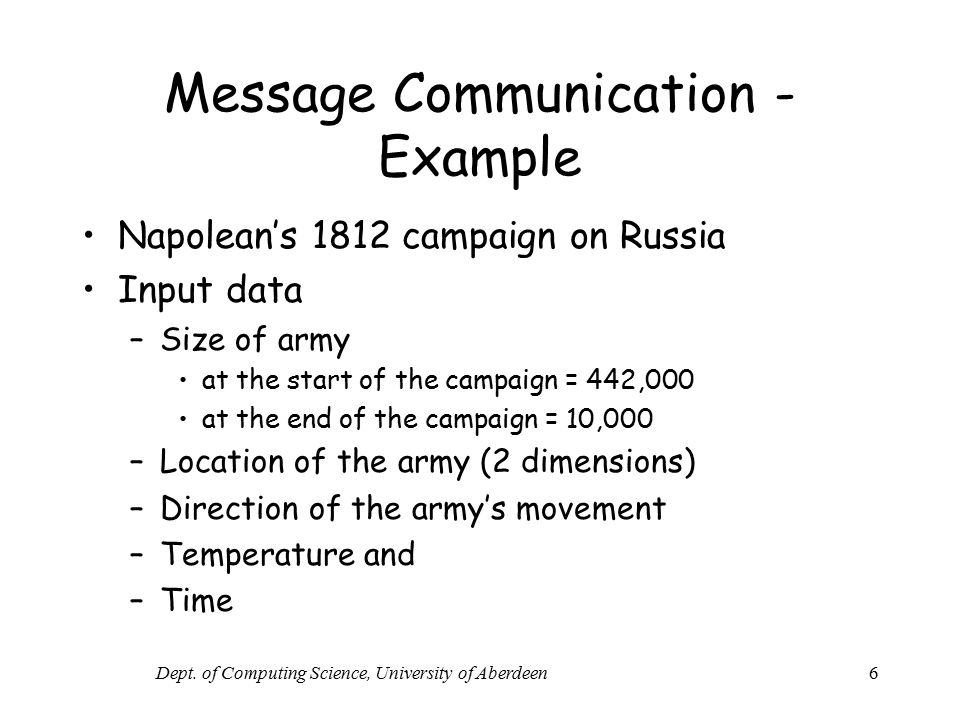Message Communication - Example