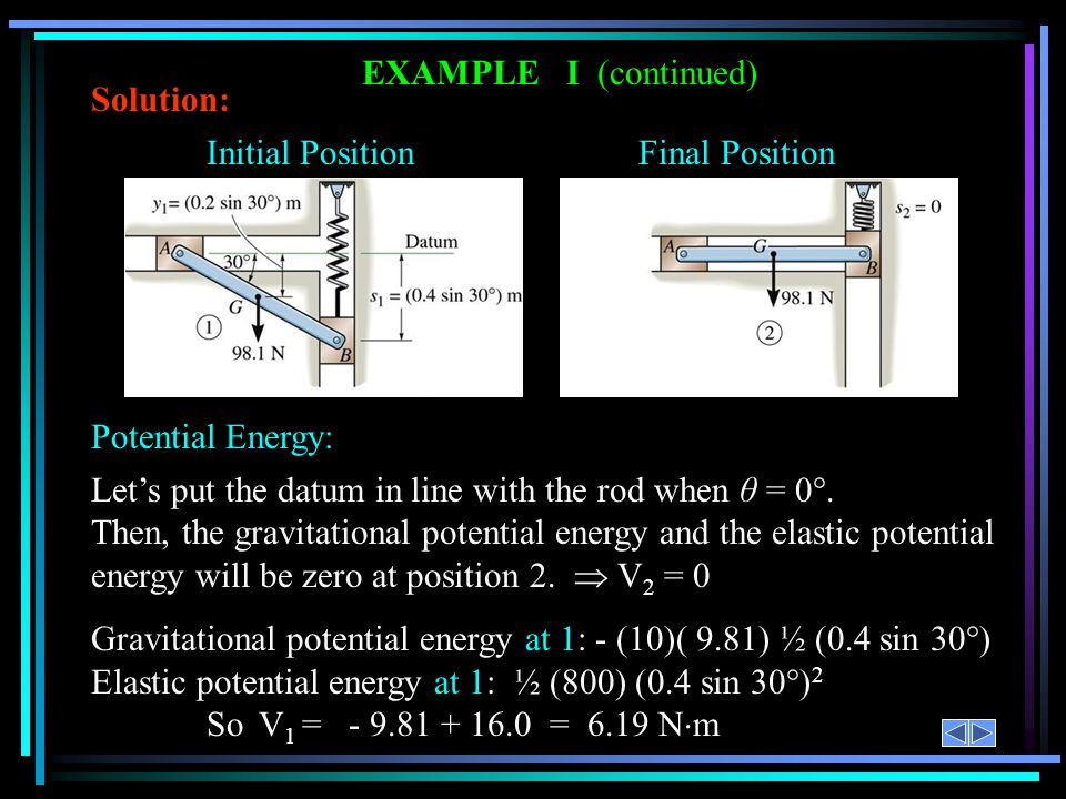 EXAMPLE I (continued) Solution: Initial Position Final Position. Potential Energy: