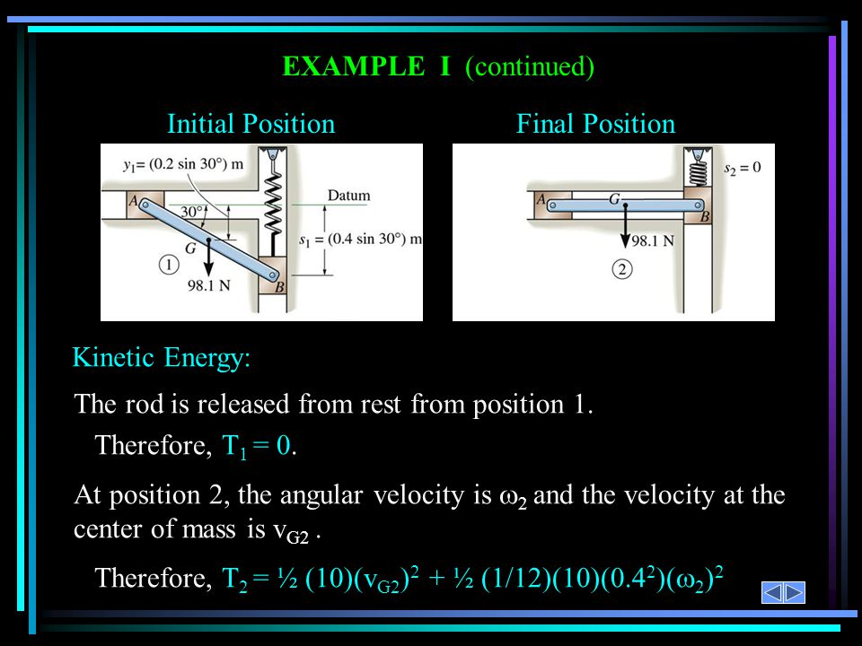 EXAMPLE I (continued) Initial Position Final Position. Kinetic Energy: The rod is released from rest from position 1.