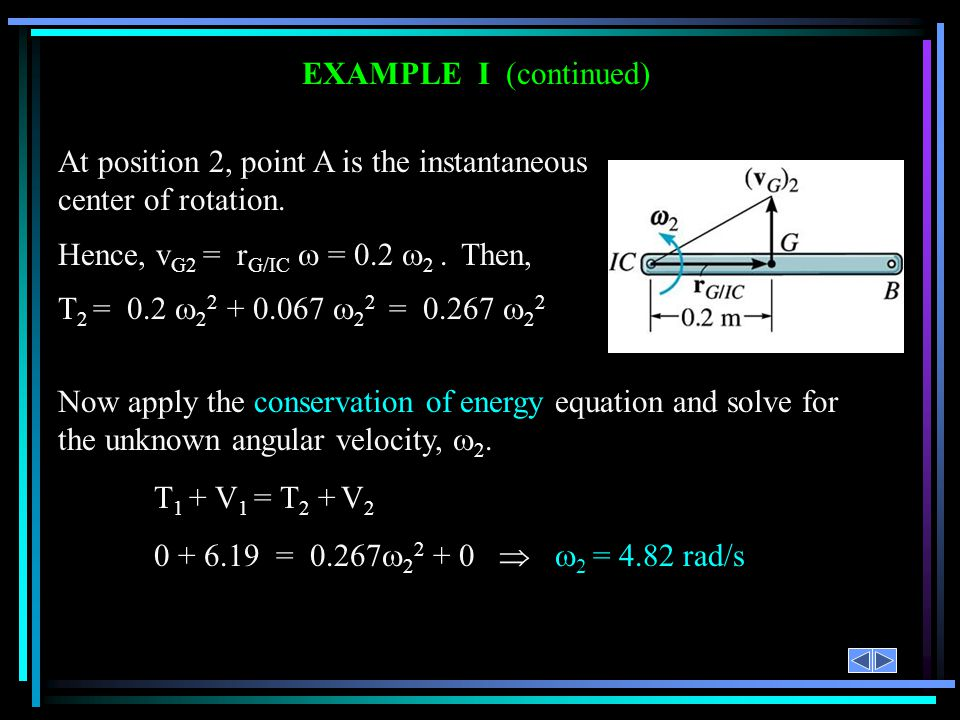 EXAMPLE I (continued) At position 2, point A is the instantaneous center of rotation. Hence, vG2 = rG/IC  = 0.2 2 . Then,