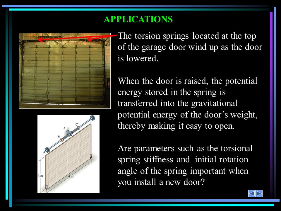 APPLICATIONS The torsion springs located at the top of the garage door wind up as the door is lowered.