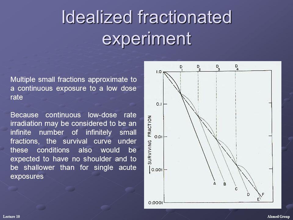 Idealized fractionated experiment