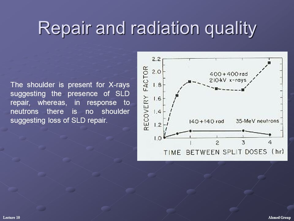 Repair and radiation quality