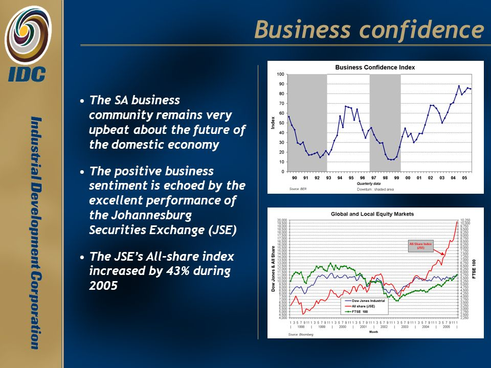 Business confidence The SA business community remains very upbeat about the future of the domestic economy.