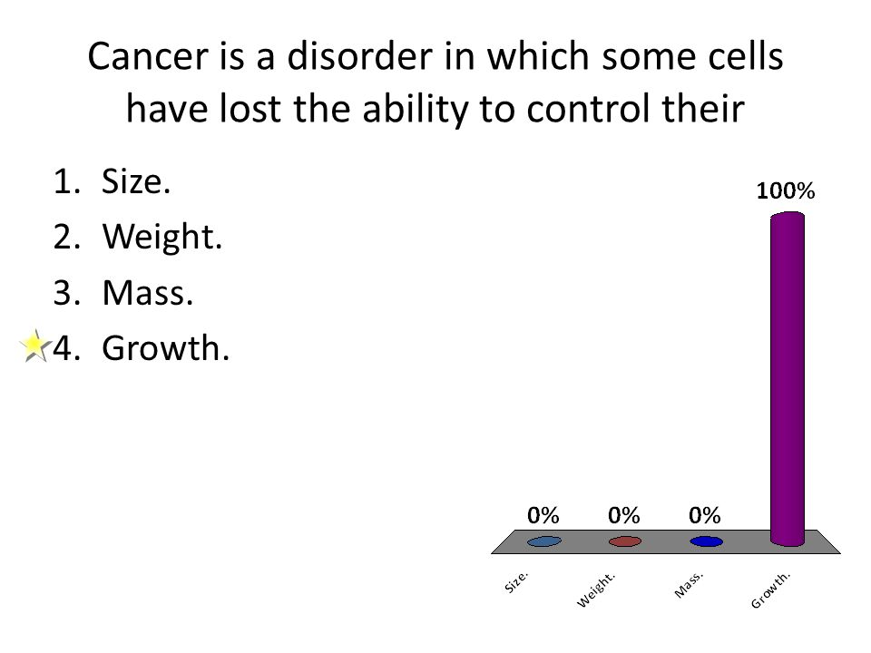 Cancer is a disorder in which some cells have lost the ability to control their