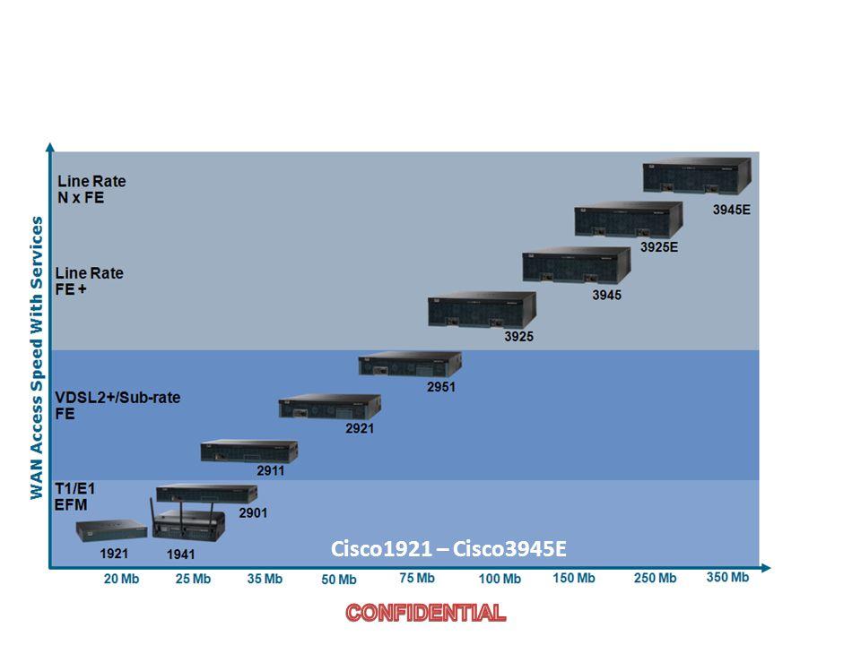 Cisco1921 – Cisco3945E 1