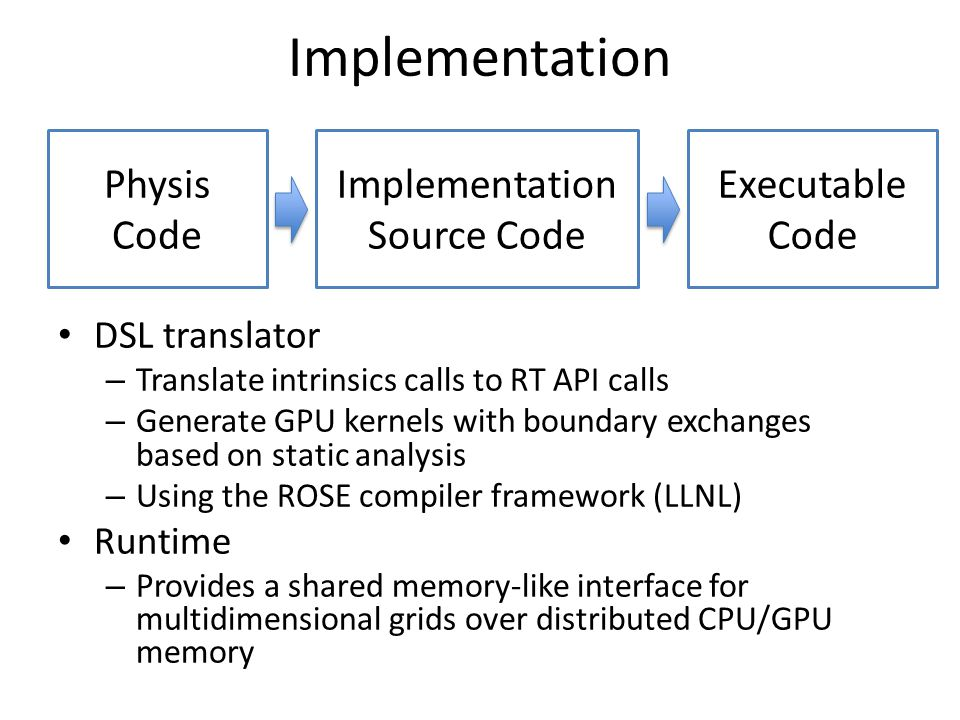 Implementation Source Code