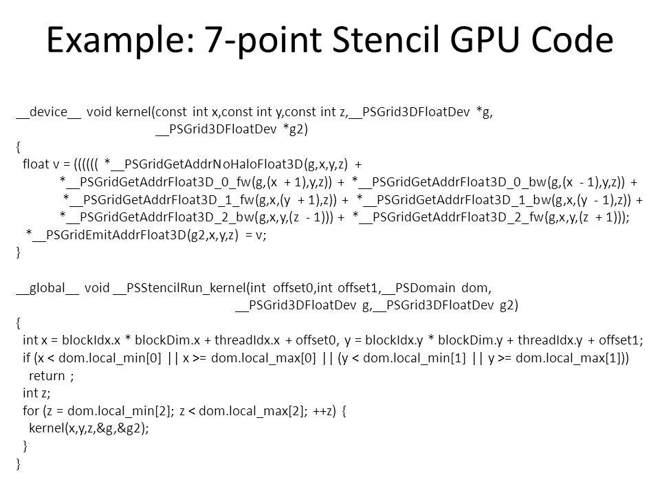 Example: 7-point Stencil GPU Code
