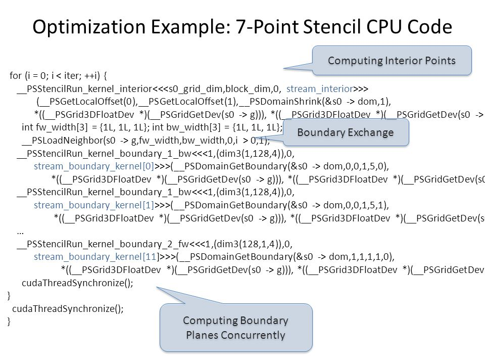 Optimization Example: 7-Point Stencil CPU Code