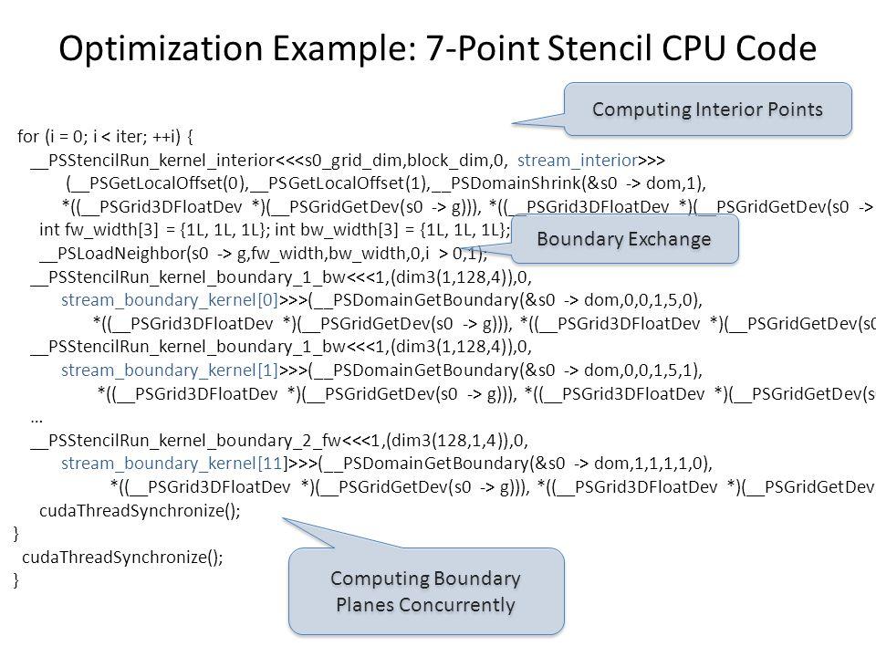 Optimization Example: 7-Point Stencil CPU Code