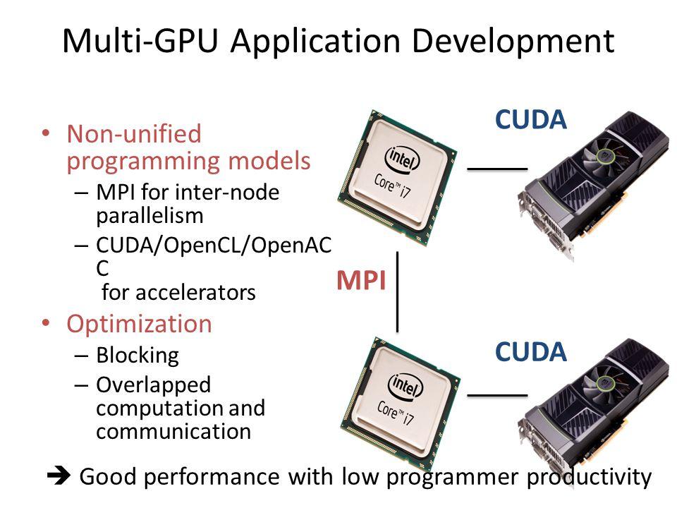 Multi-GPU Application Development
