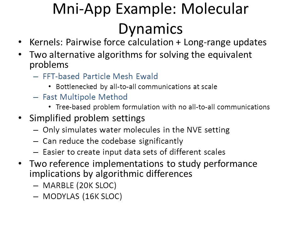 Mni-App Example: Molecular Dynamics