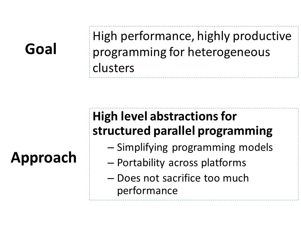 High performance, highly productive programming for heterogeneous clusters