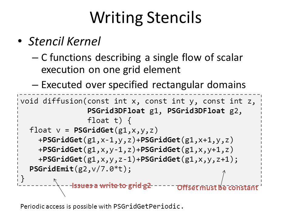 Writing Stencils Stencil Kernel