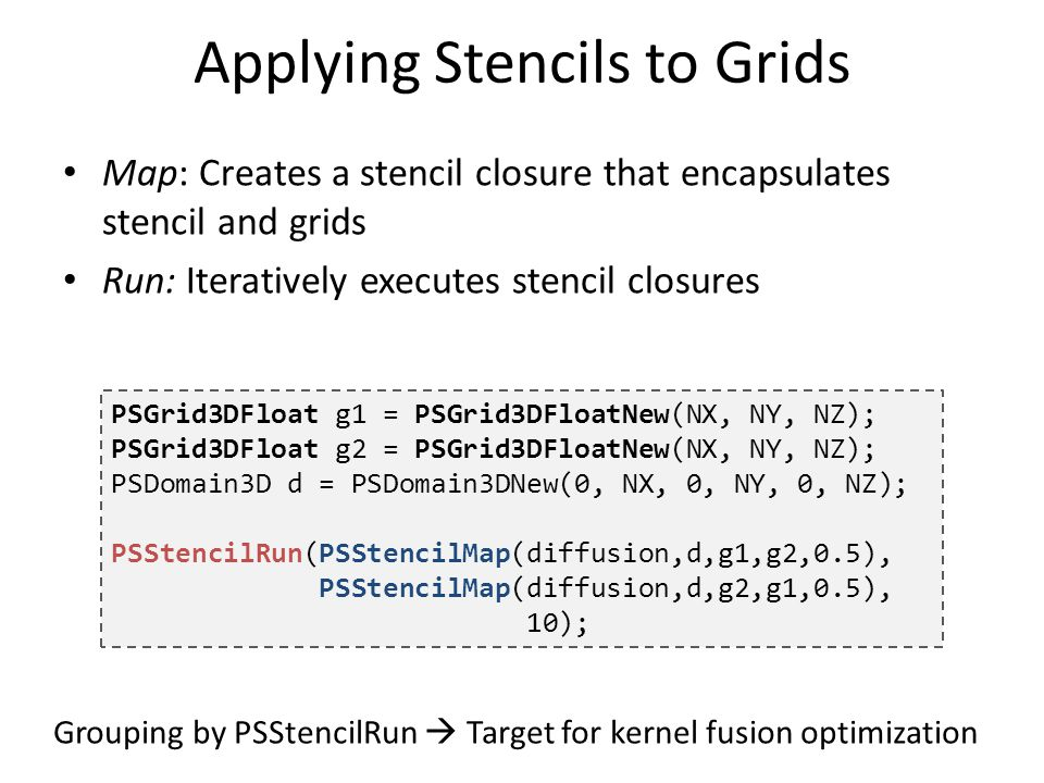 Applying Stencils to Grids