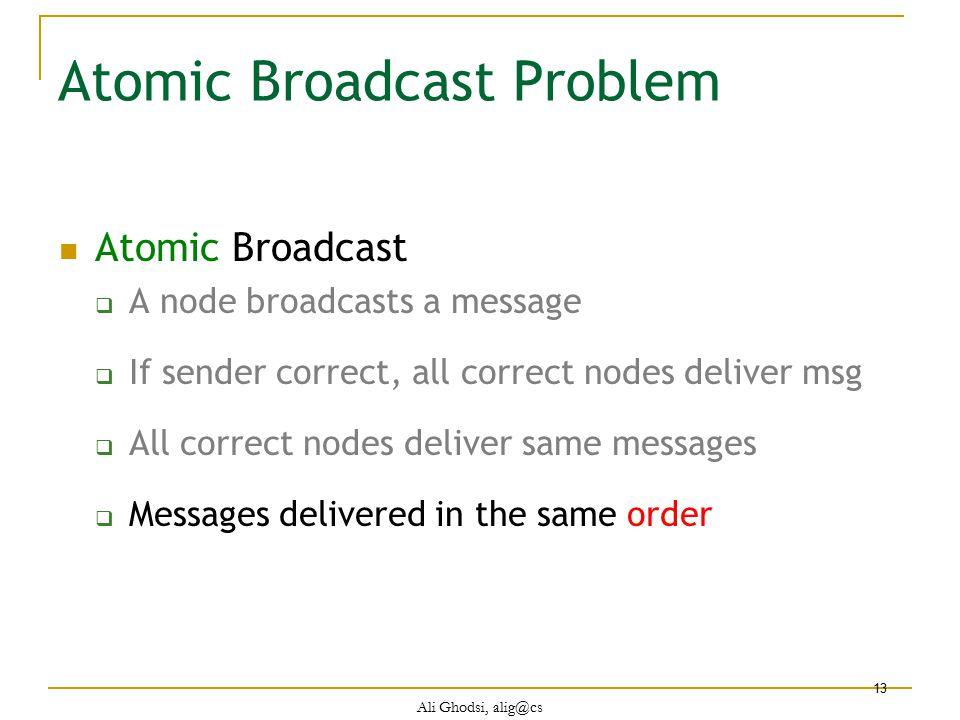 Atomic Broadcast Problem