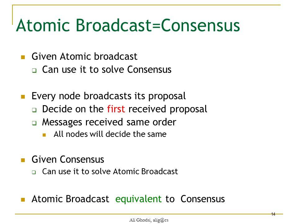 Atomic Broadcast=Consensus