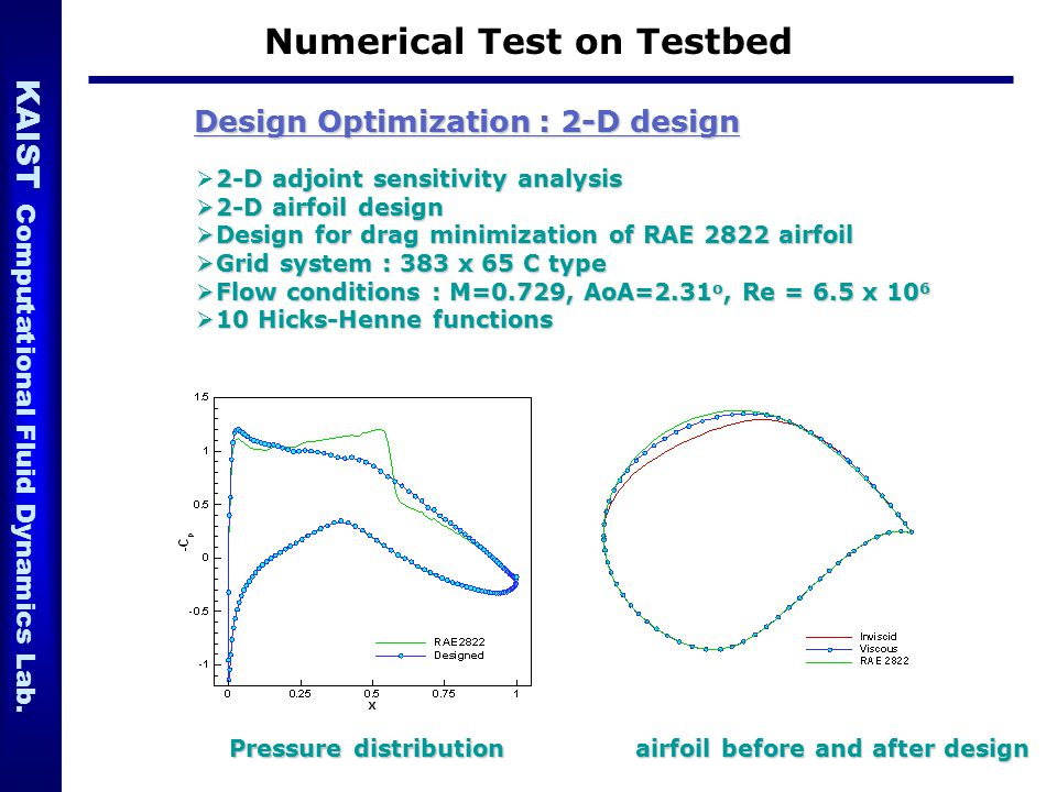Numerical Test on Testbed