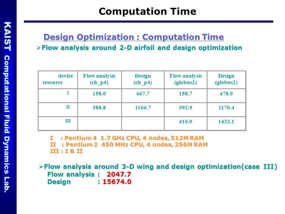 Computation Time Design Optimization : Computation Time