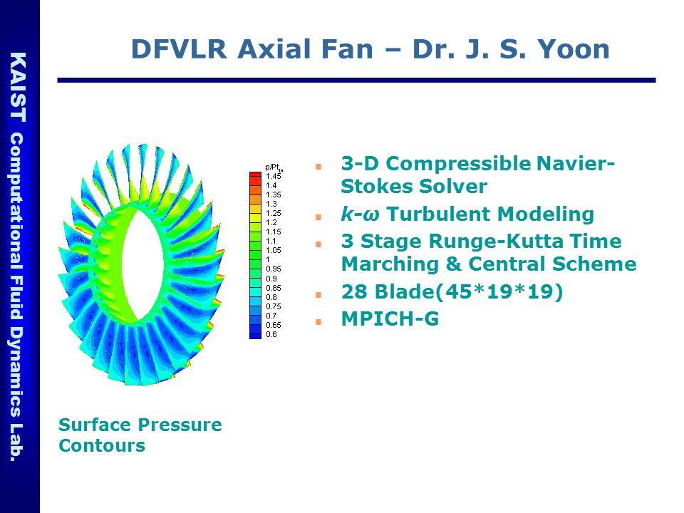 DFVLR Axial Fan – Dr. J. S. Yoon