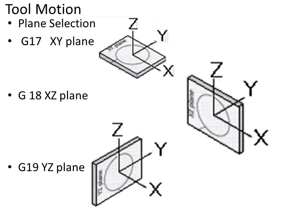 Tool Motion Plane Selection: G17 XY plane G 18 XZ plane G19 YZ plane