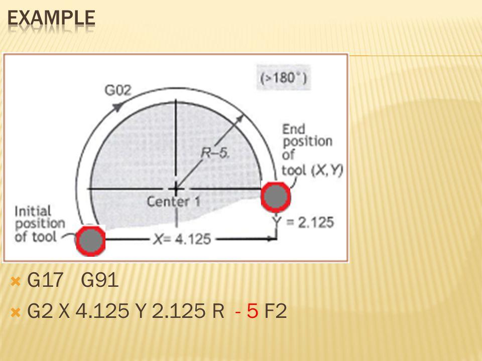 Example G17 G91 G2 X 4.125 Y 2.125 R - 5 F2
