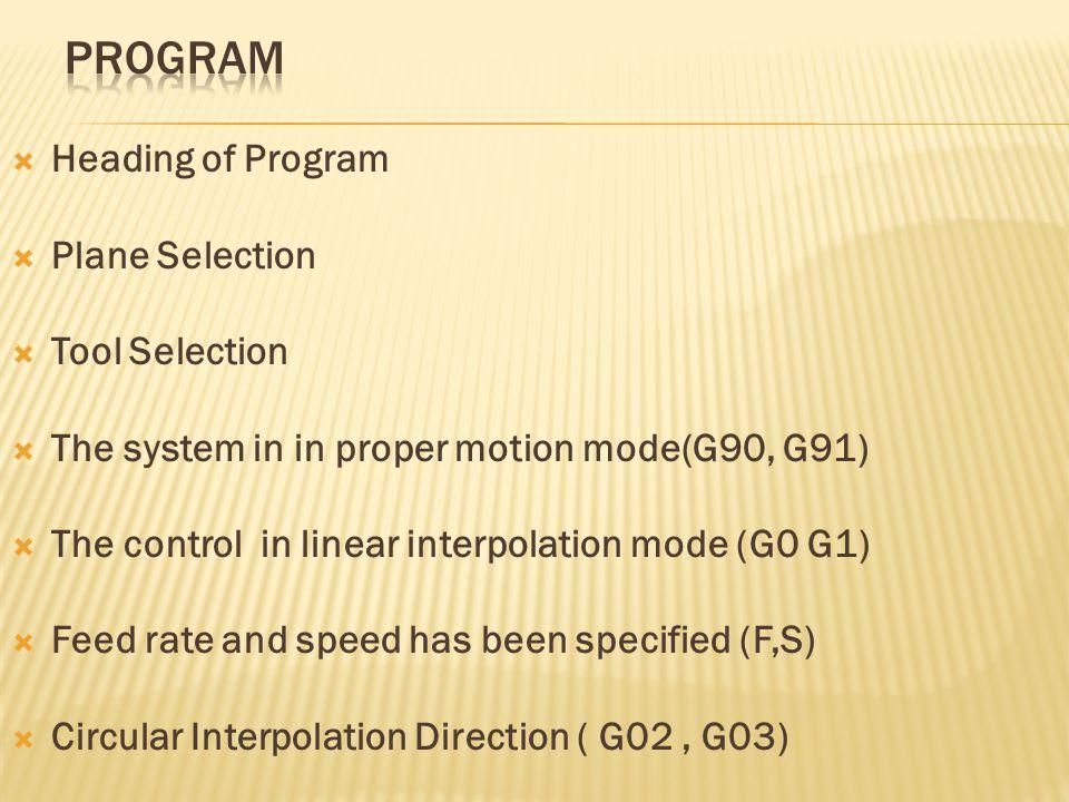 Program Heading of Program Plane Selection Tool Selection
