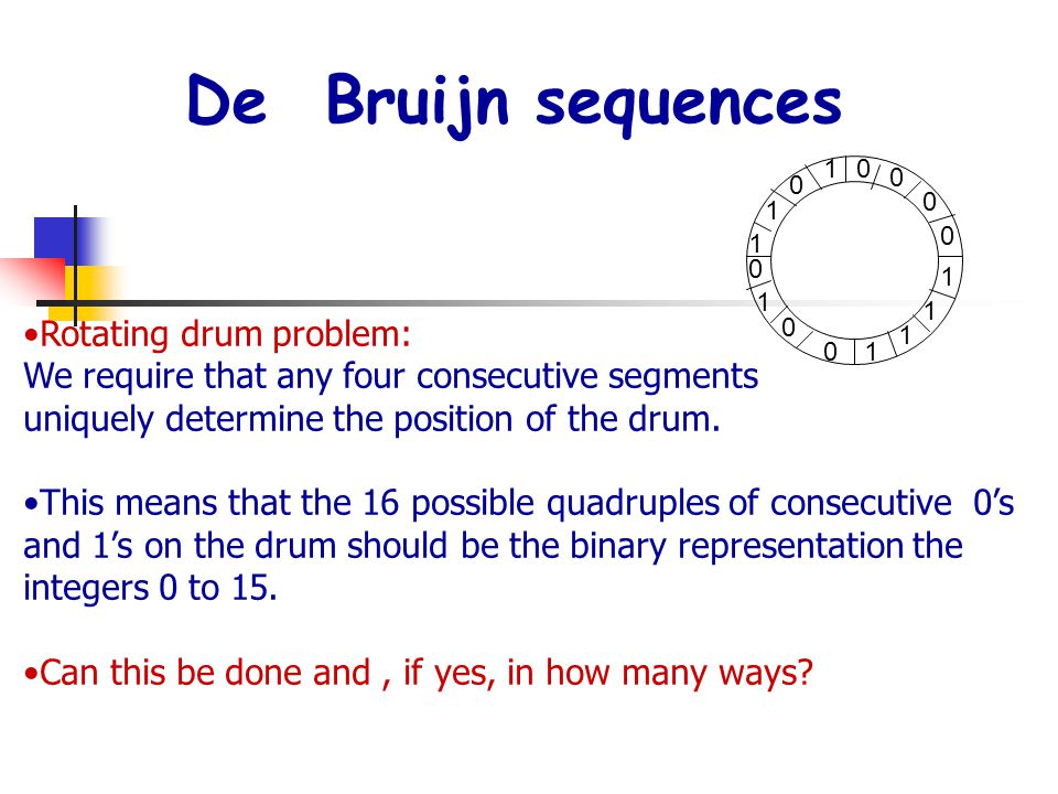 De Bruijn sequences Rotating drum problem: