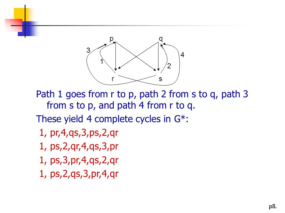 These yield 4 complete cycles in G*: 1, pr,4,qs,3,ps,2,qr
