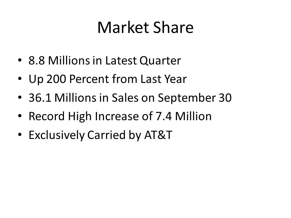 Market Share 8.8 Millions in Latest Quarter