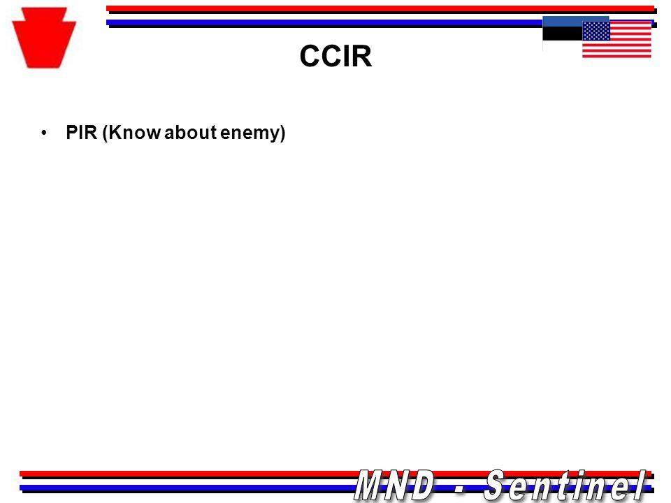 CCIR PIR (Know about enemy)