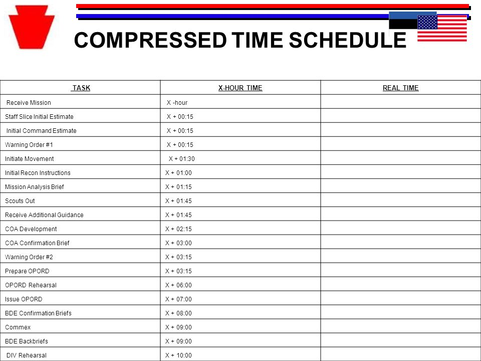 COMPRESSED TIME SCHEDULE