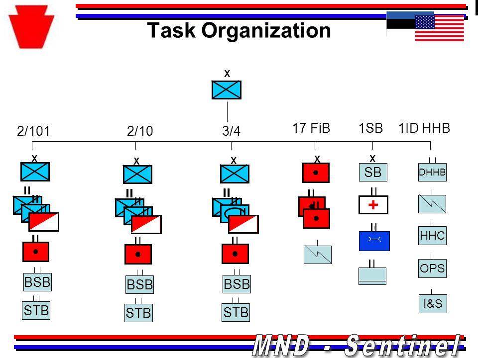 Task Organization + 17 FiB 1SB 1ID HHB 2/101 2/10 3/4 SB BSB BSB BSB