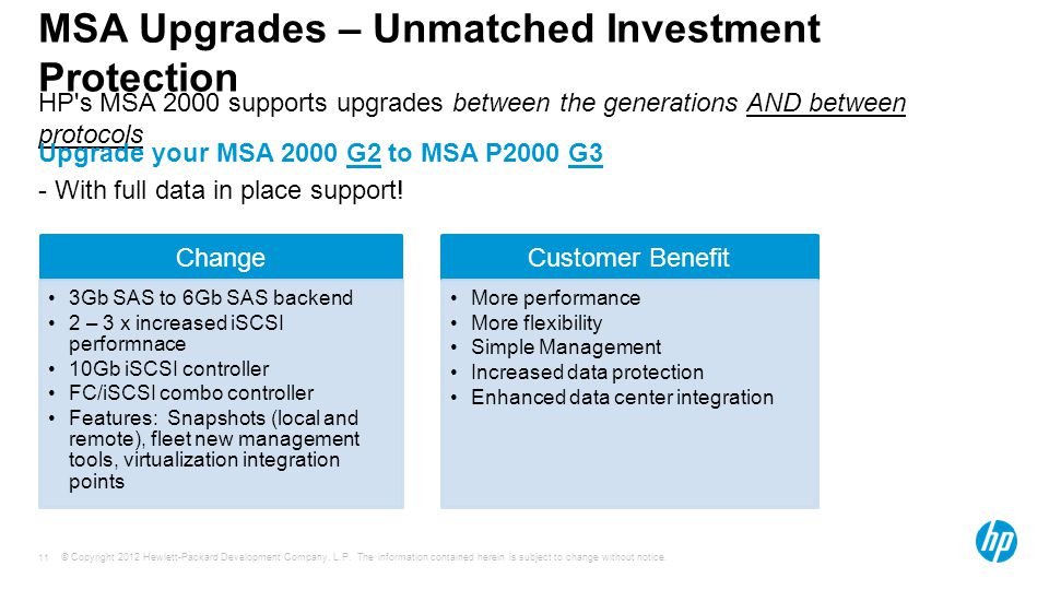 MSA Upgrades – Unmatched Investment Protection