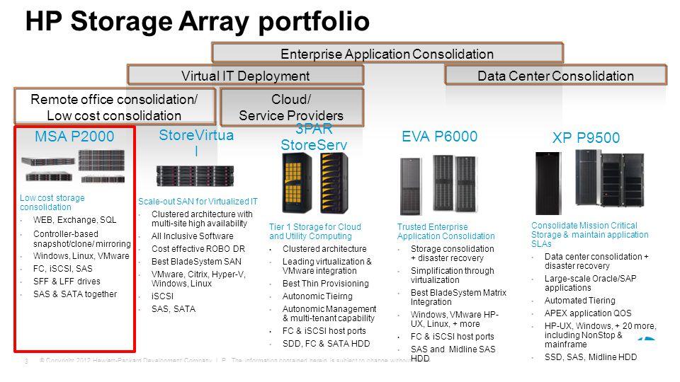 HP Storage Array portfolio
