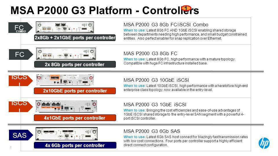 MSA P2000 G3 Platform - Controllers
