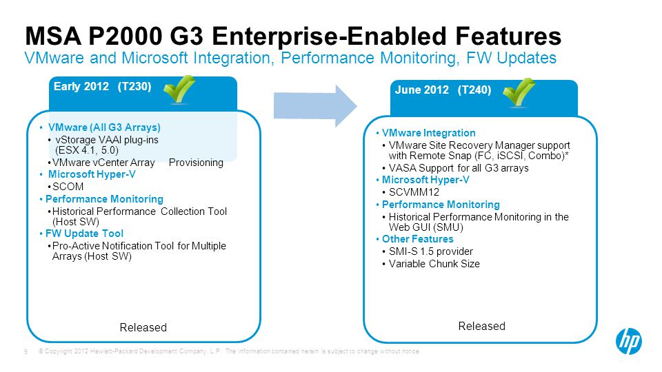 MSA P2000 G3 Enterprise-Enabled Features