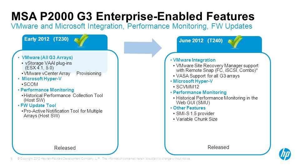 MSA P2000 G3 Enterprise-Enabled Features