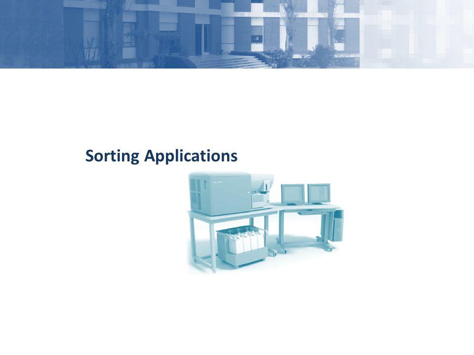 Sorting Applications
