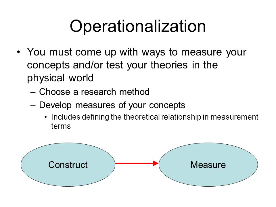 Operationalization You must come up with ways to measure your concepts and/or test your theories in the physical world.