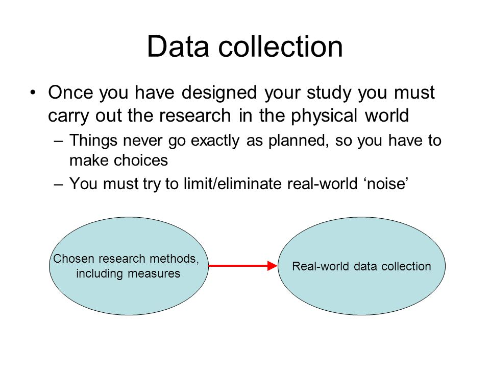 Data collection Once you have designed your study you must carry out the research in the physical world.