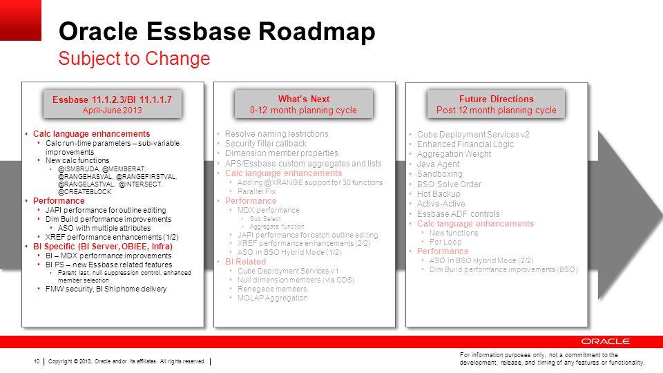 Oracle Essbase Roadmap