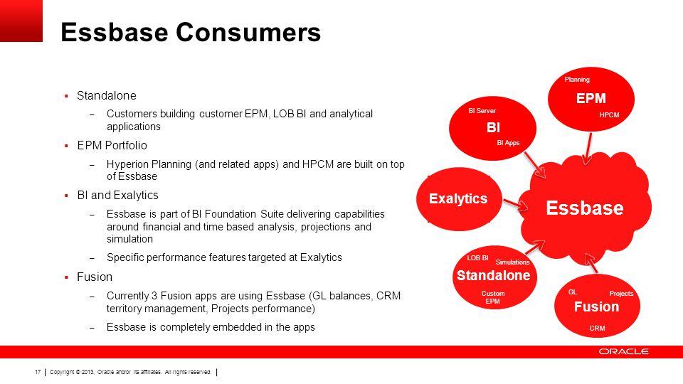 Essbase Consumers Essbase EPM BI Exalytics Standalone Fusion Fusion