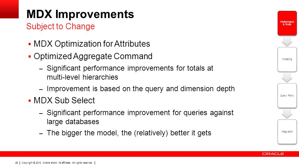 MDX Improvements Subject to Change MDX Optimization for Attributes
