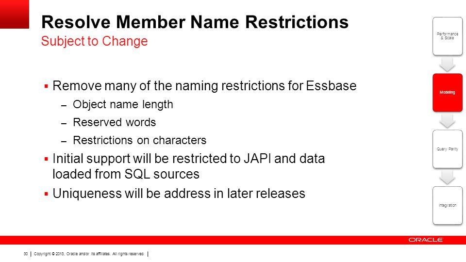 Resolve Member Name Restrictions